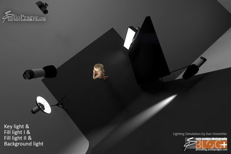 set.a.light 3D Simulation of a Four Point Lighting