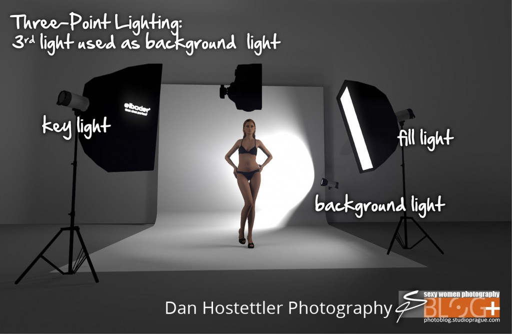 3D - 3 Point Lighting with Bkgnd Light 1