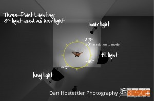 3D - 3 Point Lighting with Hair Light 2