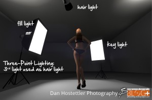 3D - 3 Point Lighting with Hair Light 3
