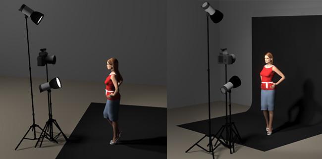 Studioaufbau des finalen Bildes mit zwei Lichtquellen.